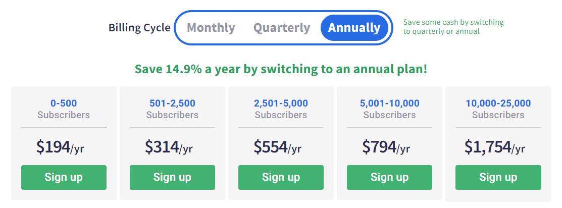 aweber pricing annually