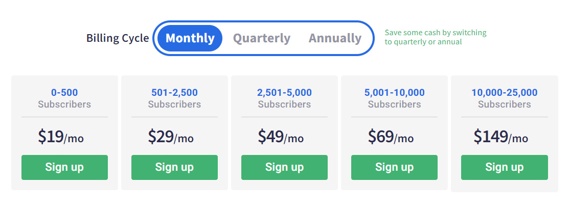 aweber pricing monthly