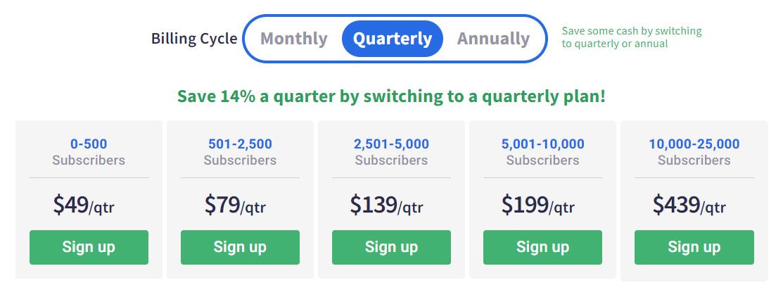 aweber pricing quarterly